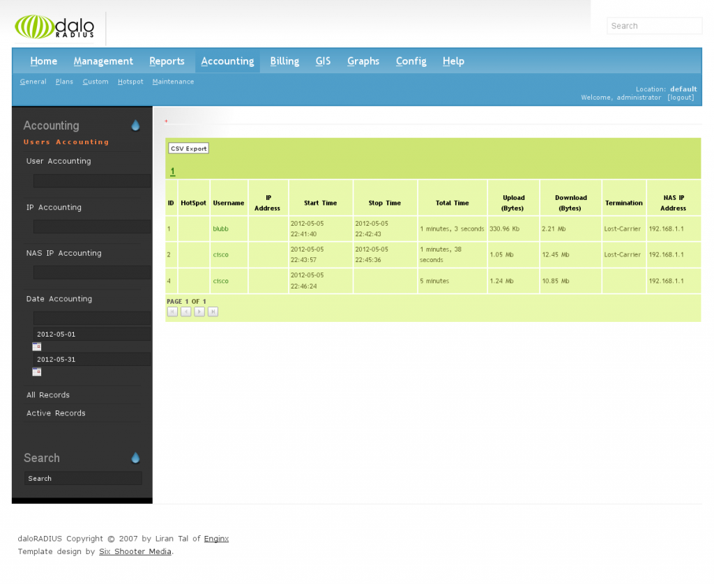 Screenshot of the daloRADIUS user accounting admin GUI