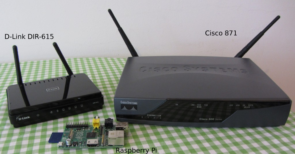 Picture showing the DIR-615, C871 and Raspberry Pi