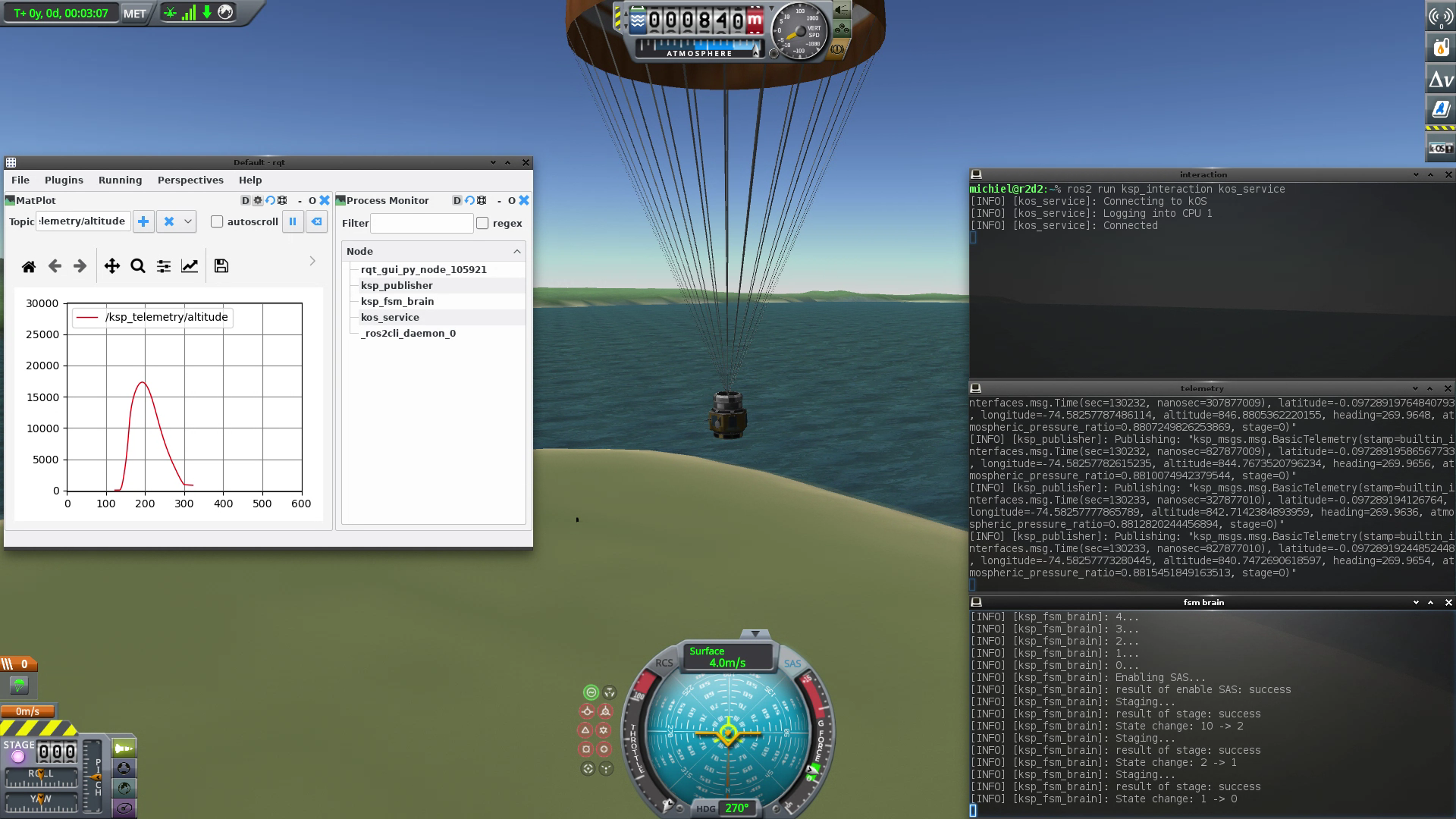 A screenshot of Kerbal Space Program with terminal windows and a graph of altitude against time overlaid