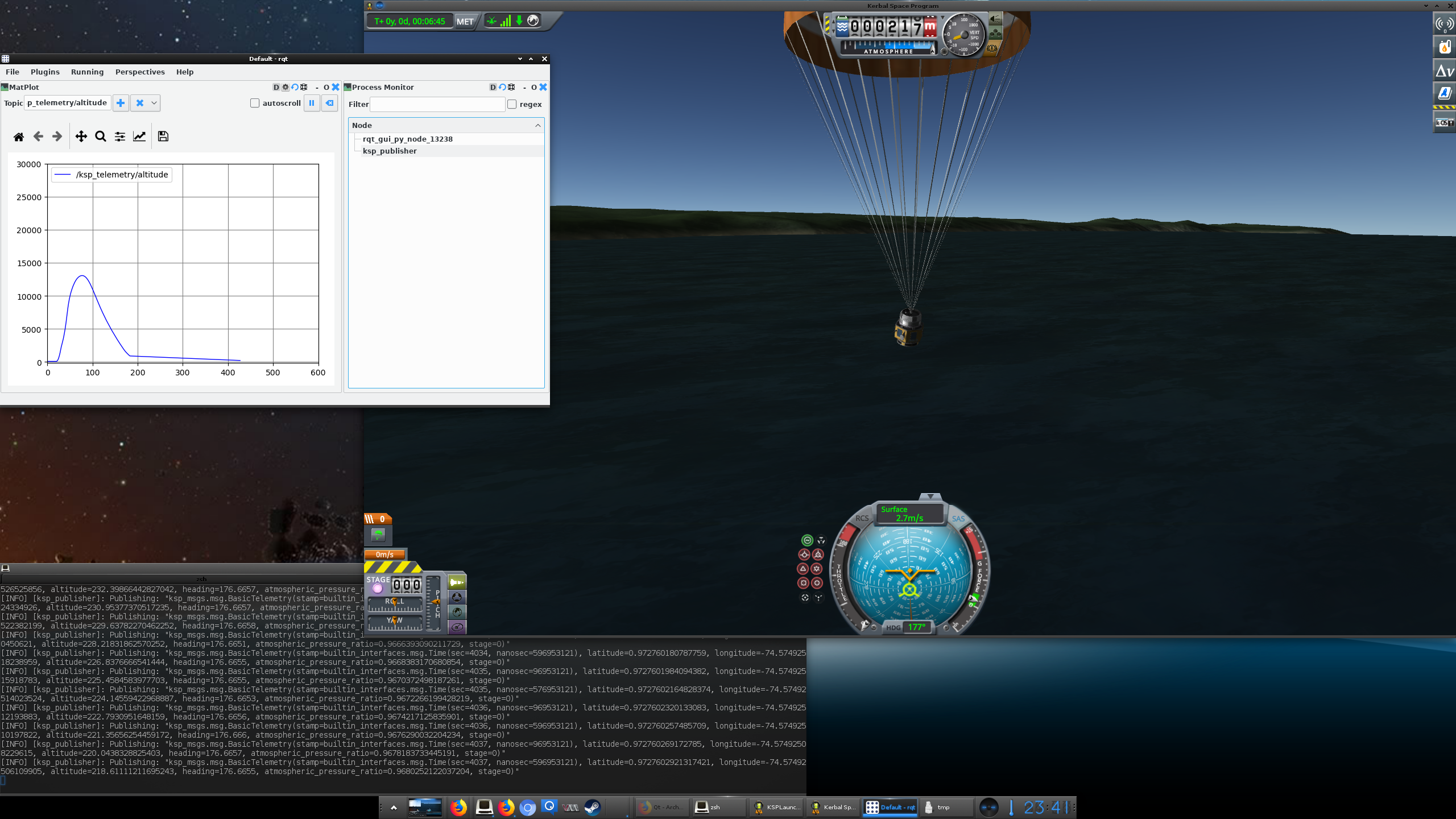 A desktop screenshot with three windows: the Kerbal Space Program game, where a spacecraft with a deployed parachute is just about to splash into the ocean; rqt showing a plot of altitude against time (looks mostly like a parabola) and a console window with debug messages showing the raw data being published.